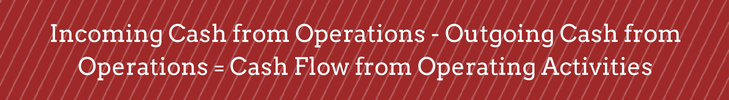 INCOMING CASH FROM OPERATIONS - OUTGOING CASH FROM OPERATIONS = CASH FLOW FROM OPERATING ACTIVITIES