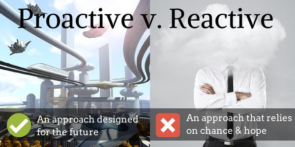 Proactive v. Reactive