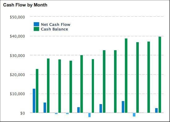 cash-flow-scene-1.jpg