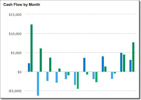 cash-flow-scene-2-50pct.jpg