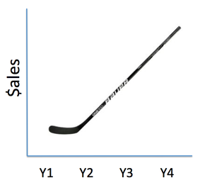 "Are you pitching ""hockey-stick"" financial growth?"