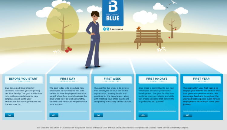 An infographic of an on boarding process, image via Blue Cross Blue Shield
