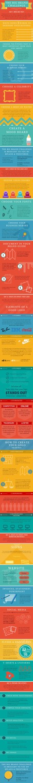 The-Big-Brand-Challenge-Infographic-Bplans-and-Prestobox-min