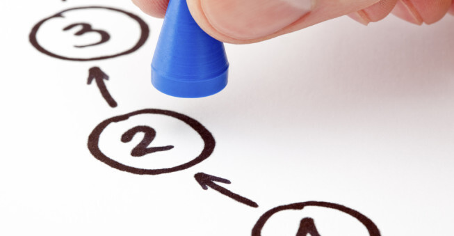 Seven Steps to Successful Project Planning – Project Planning