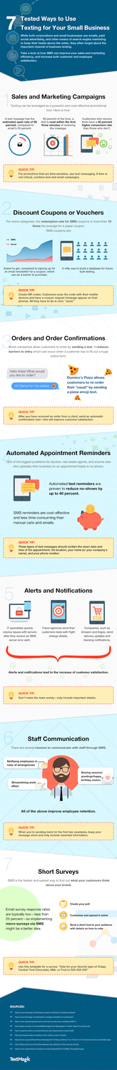 How to Use Texting for Your Small Business Infographic