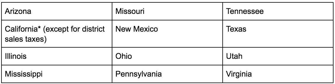 States with origin-based tax method