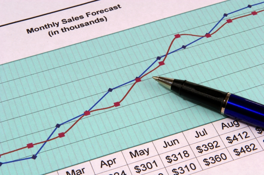 Business plan forecasting