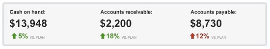 Startup cash balance