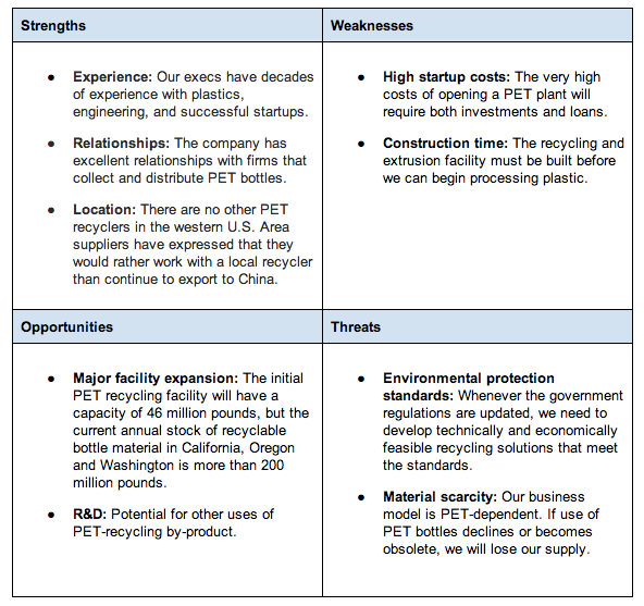 Example of Swot Report