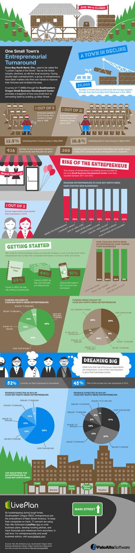 Palo-Alto-Infographic