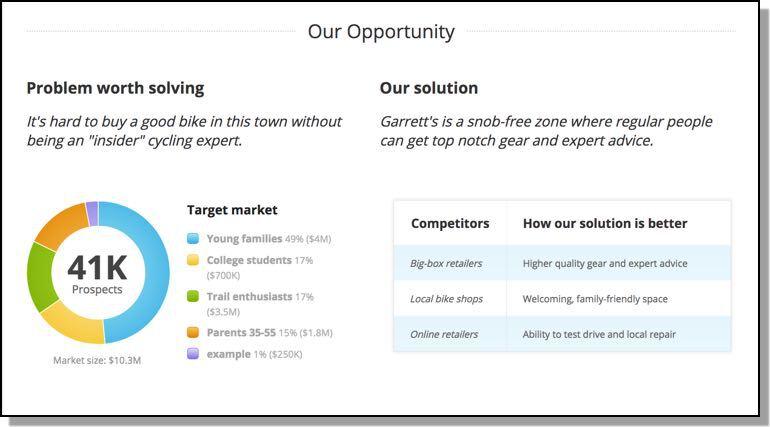 business plan market analysis