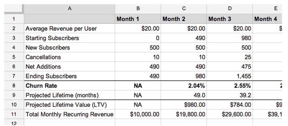 sales budget template excel free