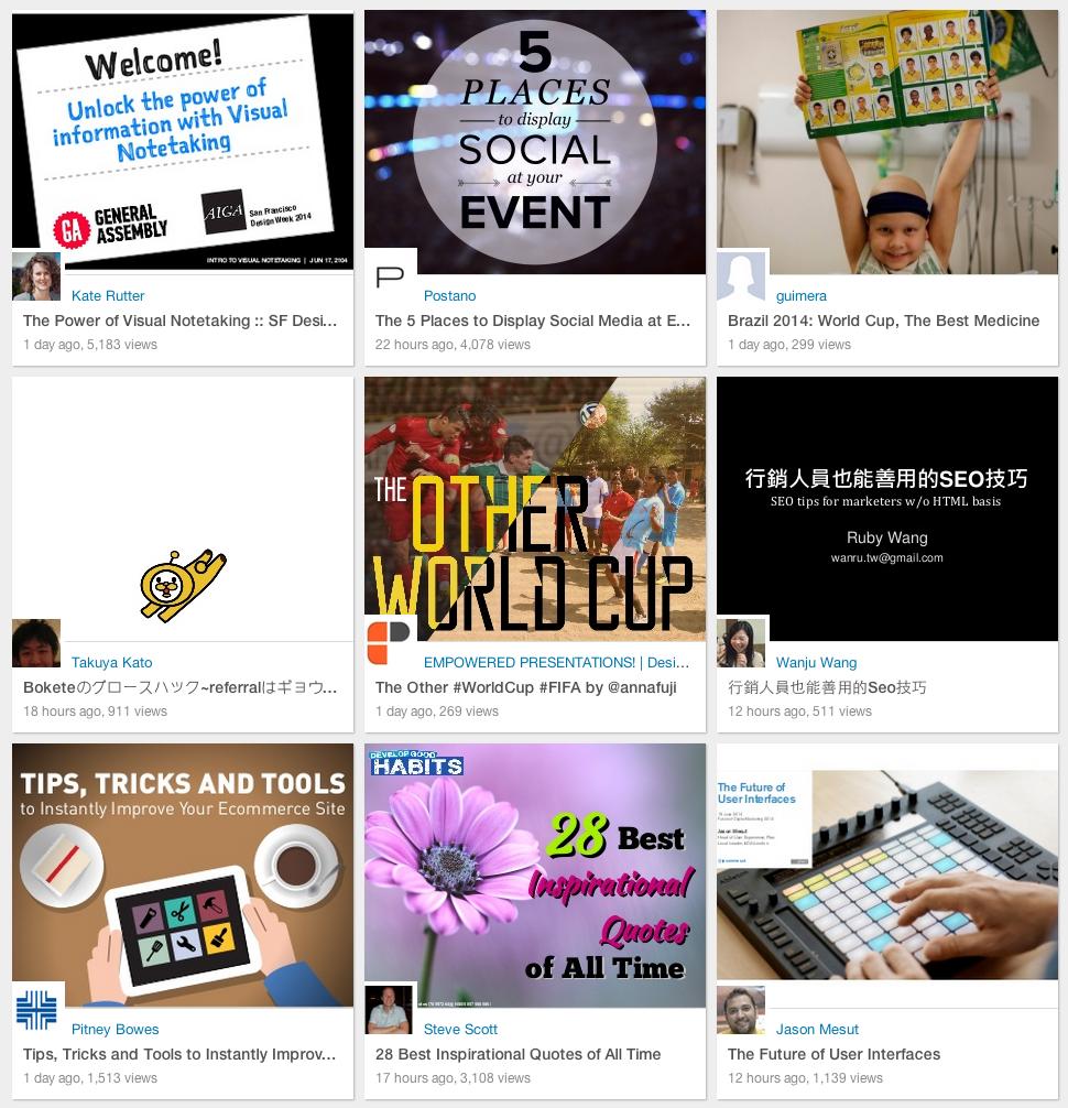 most-popular-slideshare-presentations