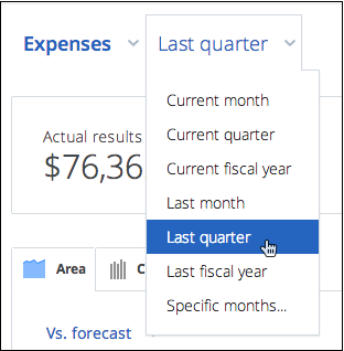 Expenses Last Quarter