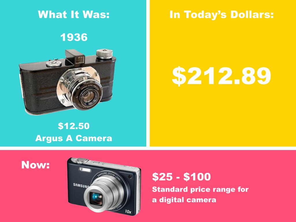 Argus A Camera