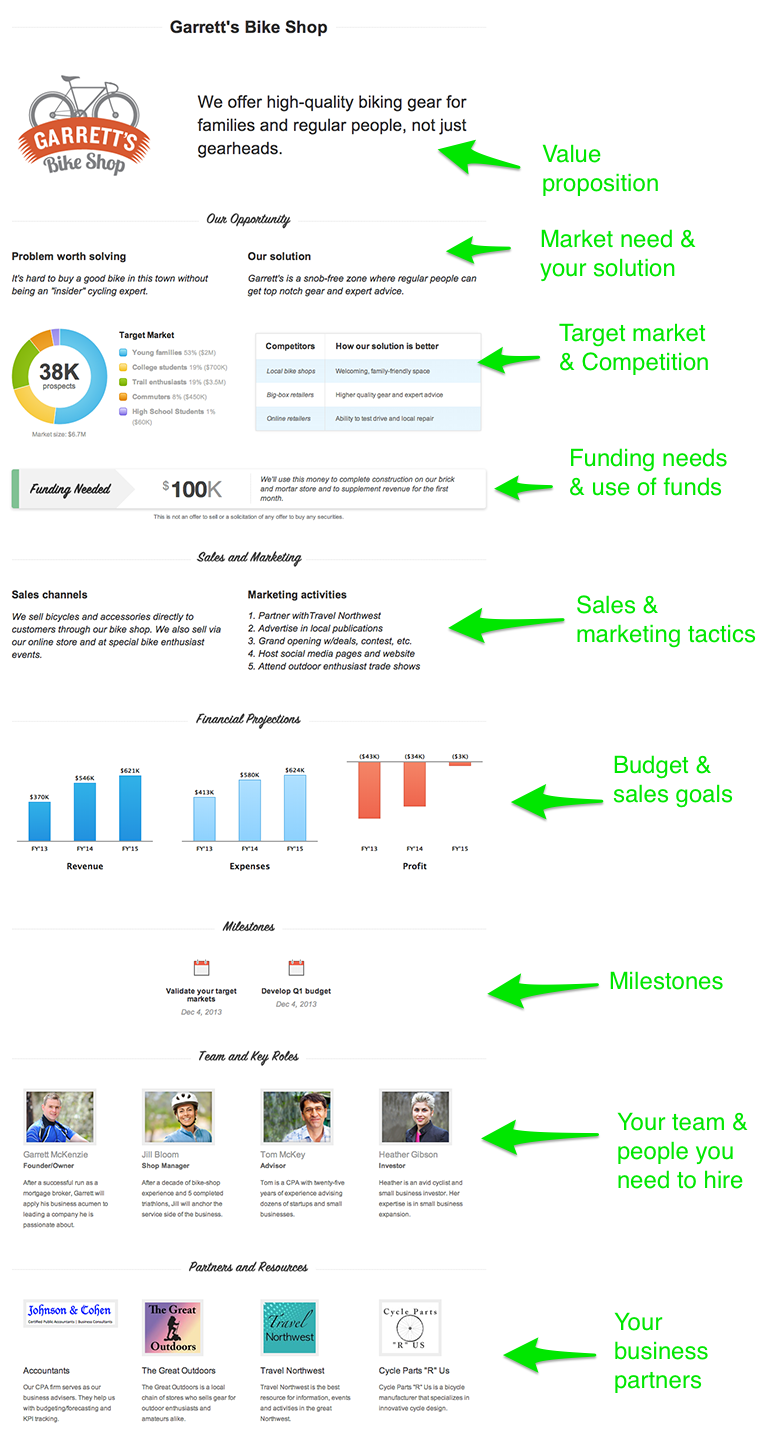 startup business plan powerpoint presentation