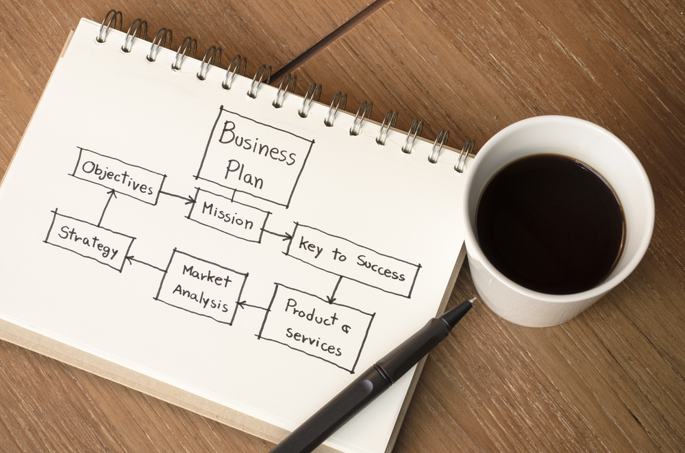 Business Plans Vs Strategic Plans Whats The Difference Bplans - Small business administration business plan template
