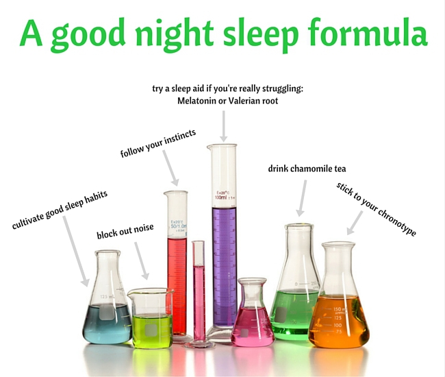 A good night sleep formula