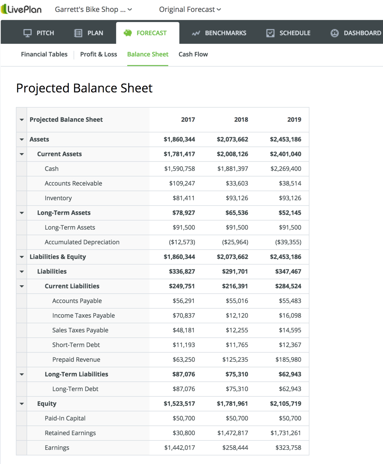 Small Business Balance Sheet   Entrepreneur