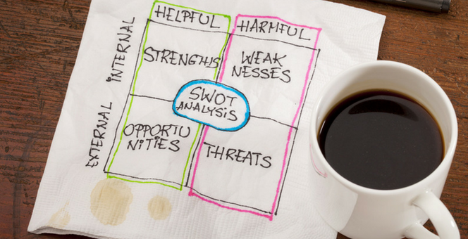 SWOT analysis curated list