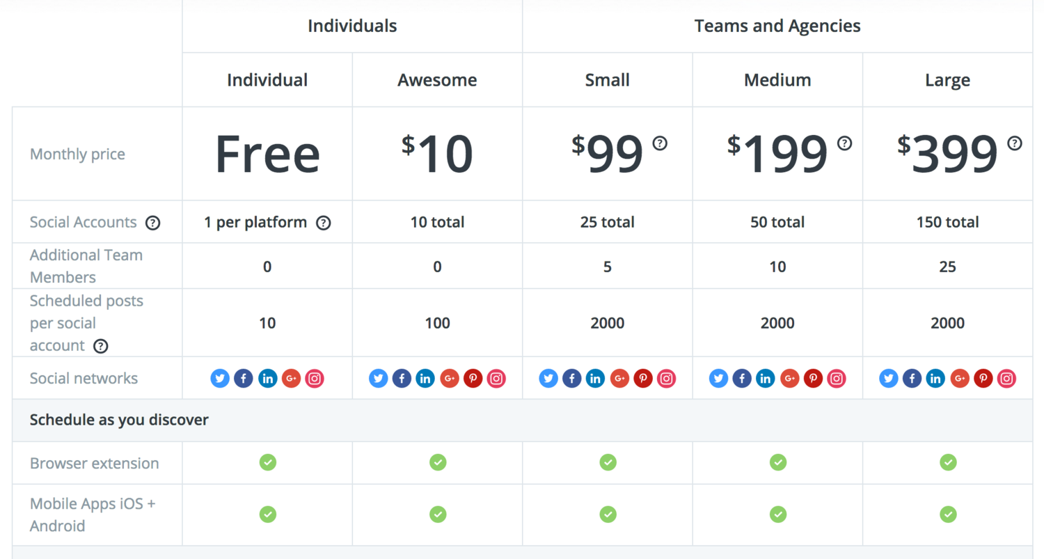 Buffer pricing page