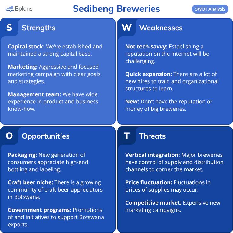 Sedibeng Brewery SWOT analysis example