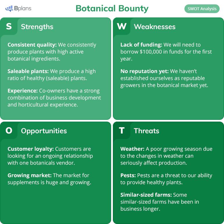 Botanical Bounty SWOT analysis example