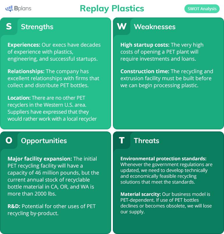 Replay Plastics SWOT analysis example