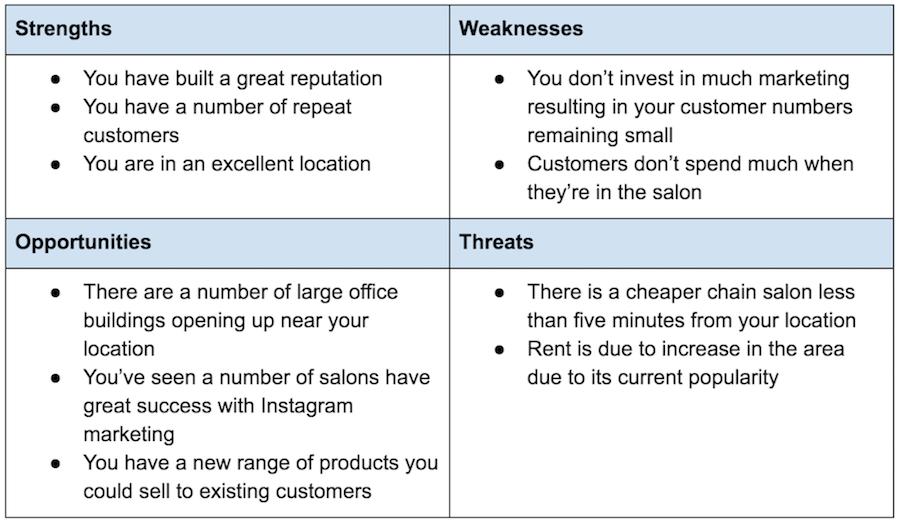 example SWOT analysis
