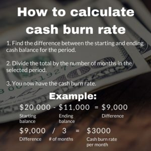 How to calculate cash burn rate