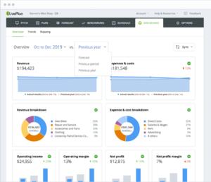 LivePlan Cash Burn Dashboard shows your core finances at a glance.