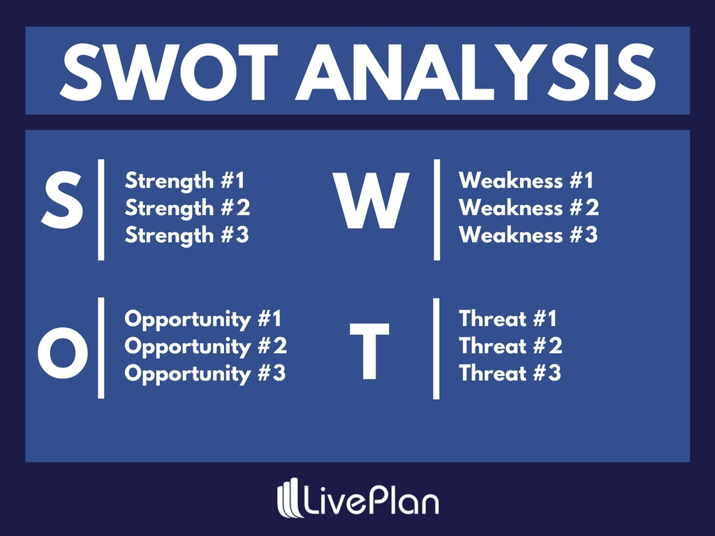 SWOT template image