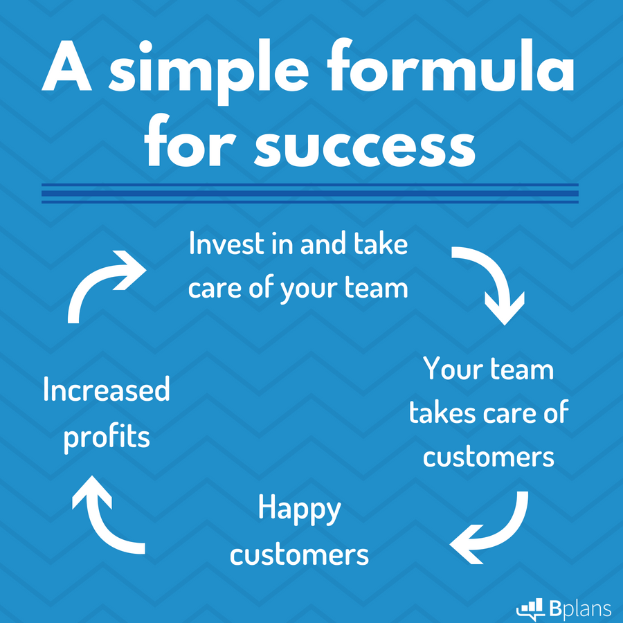 success formula small business