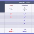 How to Use Tiered & Introductory Pricing to Grow Your Business