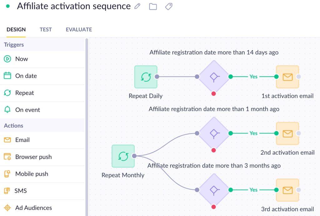 Affiliate activation sequence Supermetrics