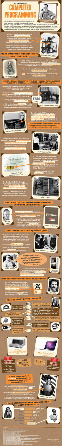 An Infographic history of computer programming